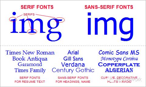 笔画共用字体设计单词